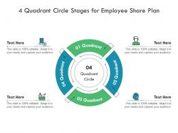 4 Quadrant Circle Stages For Employee Share Plan Infographic Template