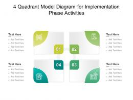 4 Quadrant Model Diagram For Implementation Phase Activities Infographic Template