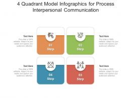 4 Quadrant Model For Process Interpersonal Communication Infographic Template