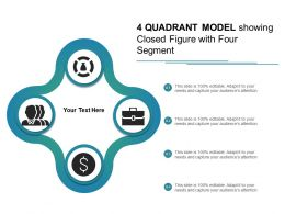 4 Quadrant Model Showing Closed Figure With Four Segment
