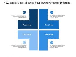 4 Quadrant Model Showing Four Inward Arrow For Different Category