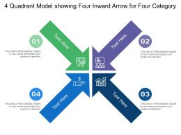 4 Quadrant Model Showing Four Inward Arrow For Four Category
