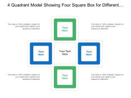 4 Quadrant Model Showing Four Square Box For Different Category