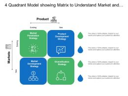 4 Quadrant Model Showing Matrix To Understand Market And Product Development