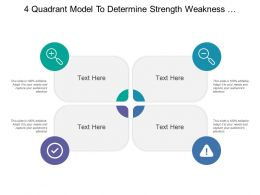 4 Quadrant Model To Determine Strength Weakness Opportunity And Threat