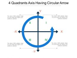 4 Quadrants Axis Having Circular Arrow