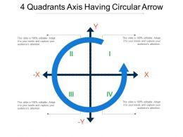 4 Quadrants Axis Having Circular Arrow