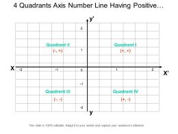 4 Quadrants Axis Number Line Having Positive And Negative Values