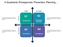 4 Quadrants Emergencies Prevention Planning And Interruptions