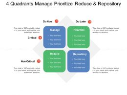 4 Quadrants Manage Prioritize Reduce And Repository