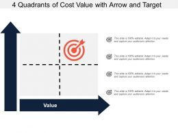 4 Quadrants Of Cost Value With Arrow And Target