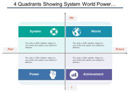 4 Quadrants Showing System World Power And Achievement