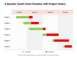 4 Quarter Gantt Chart Timeline With Project Status Ppt Powerpoint Presentation Clipart