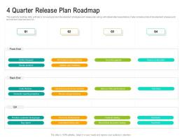 4 Quarter Release Plan Roadmap Timeline Powerpoint Template