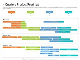 4 Quarters Product Roadmap Timeline Powerpoint Template