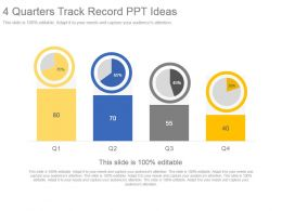 4 Quarters Track Record Ppt Ideas