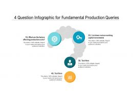 4 Question Infographic For Fundamental Production Queries