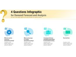 4 Questions Infographic For Demand Forecast And Analysis