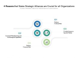 4 Reasons That States Strategic Alliances Are Crucial For All Organizations