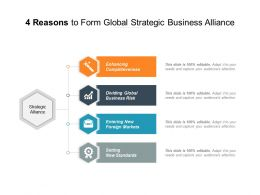 4 Reasons To Form Global Strategic Business Alliance