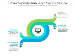 4 Requirements For Daily Scrum Meeting Agenda