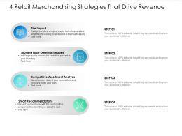 4 Retail Merchandising Strategies That Drive Revenue