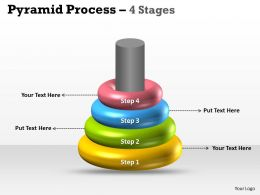 4 Rings For Marketing Process