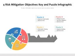 4 Risk Mitigation Objectives Key And Puzzle Infographic
