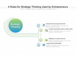 4 Rules For Strategic Thinking Used By Entrepreneurs