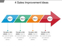 4 Sales Improvement Ideas Powerpoint Graphics