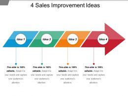 4 Sales Improvement Ideas Powerpoint Graphics