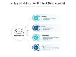 4 Scrum Values For Product Development