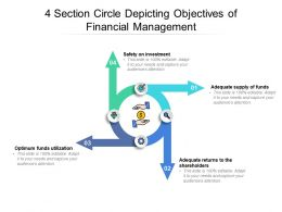 4 Section Circle Depicting Objectives Of Financial Management