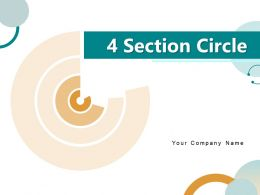 4 Section Circle Financial Business Management Process Allocation Budgeting Evaluate