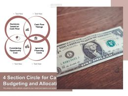 4 Section Circle For Capital Budgeting And Allocation