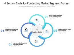 4 Section Circle For Conducting Market Segment Process