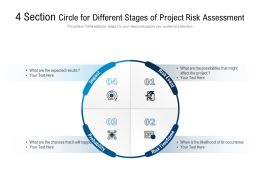 4 Section Circle For Different Stages Of Project Risk Assessment