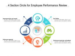 4 Section Circle For Employee Performance Review