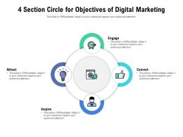 4 Section Circle For Objectives Of Digital Marketing