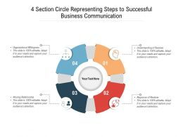 4 Section Circle Representing Steps To Successful Business Communication