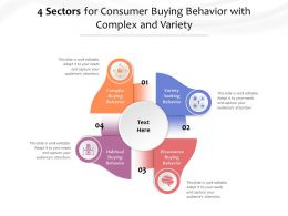 4 Sectors For Consumer Buying Behavior With Complex And Variety