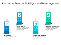4 Sectors For Emotional Intelligence With Management