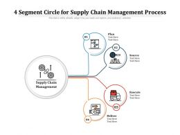 4 Segment Circle For Supply Chain Management Process
