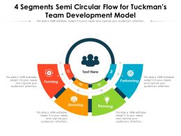 4 Segments Semi Circular Flow For Tuckman Team Development Model