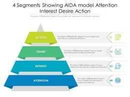 4 Segments Showing Aida Model Attention Interest Desire Action