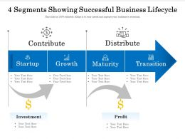 4 Segments Showing Successful Business Lifecycle