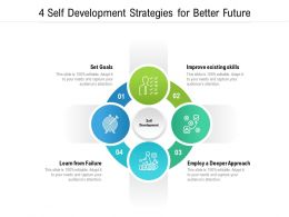4 Self Development Strategies For Better Future