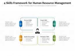 4 Skills Framework For Human Resource Management