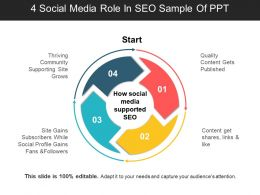 4 Social Media Role In Seo Sample Of Ppt