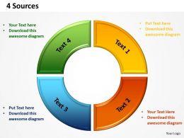 4 Sources 4